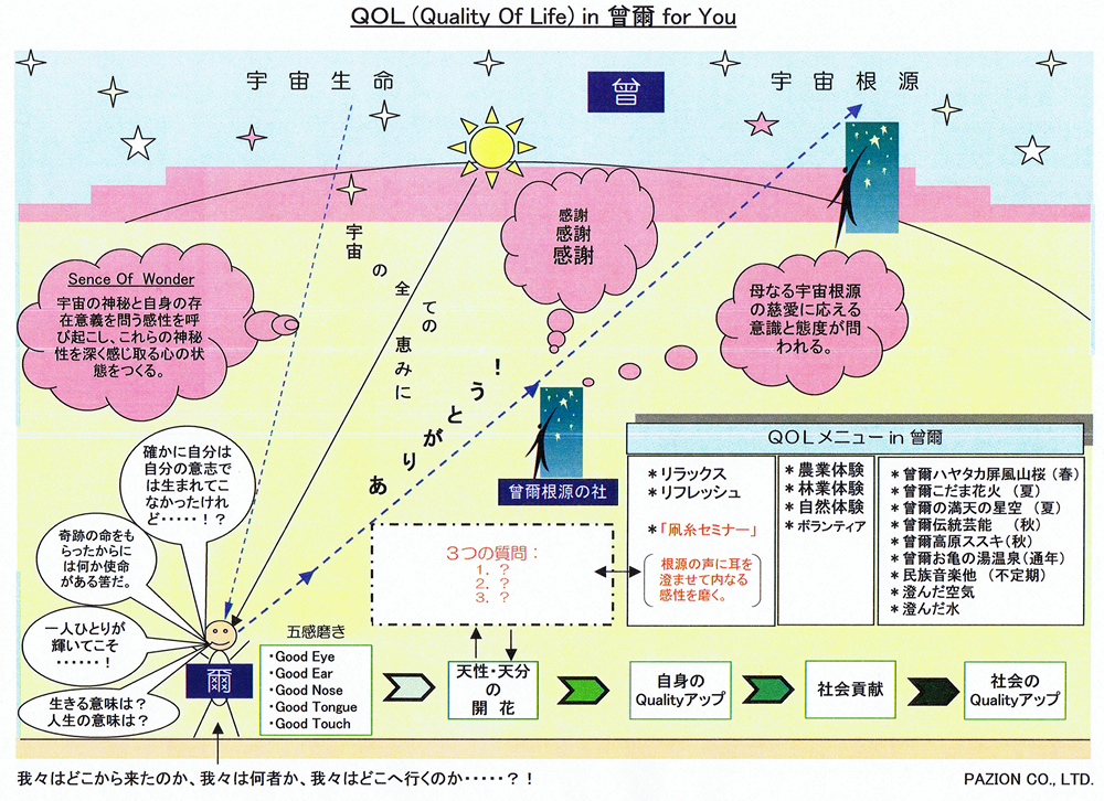 QOL in 曾爾 for You